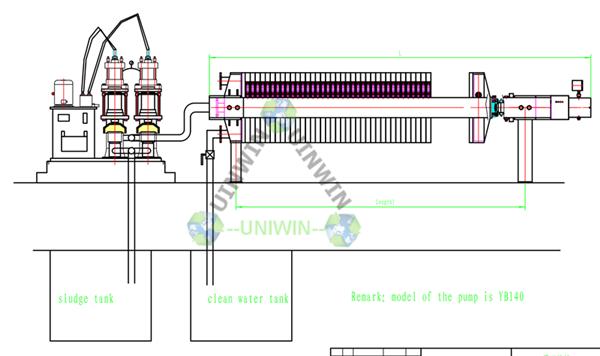 round filter press